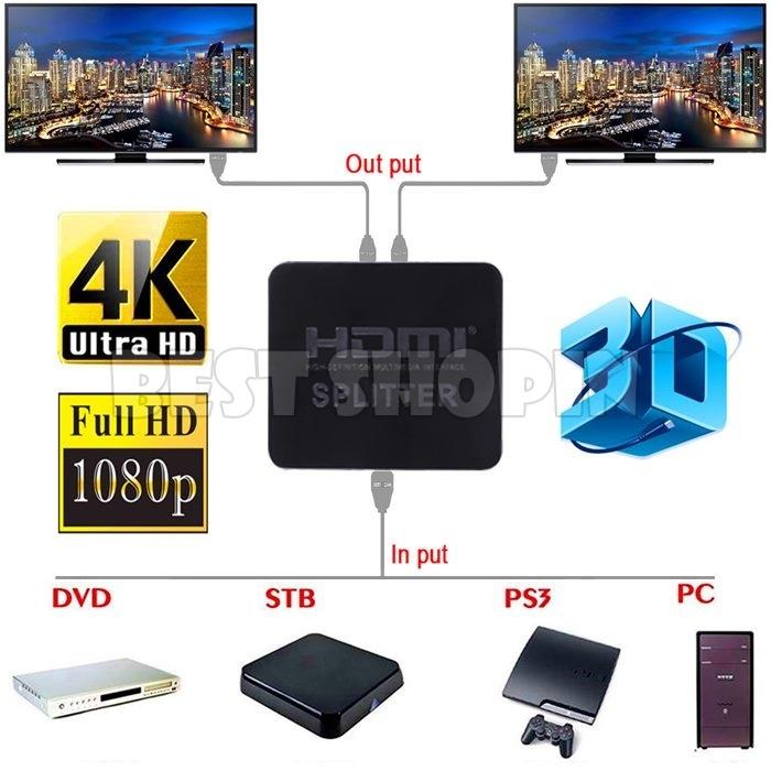 HDMIsplitter1x2-03.jpg