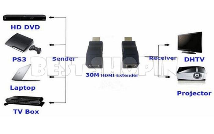 HdmiExtender30M-12.jpg